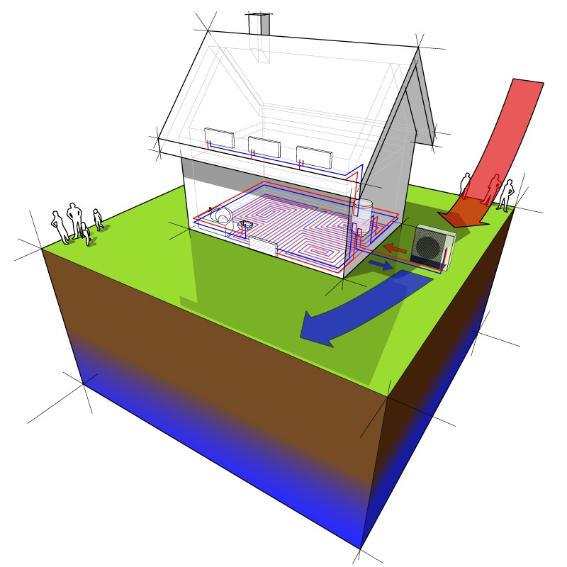 Air Source Heat Pumps & Ground Source Heat Pump For The South-East